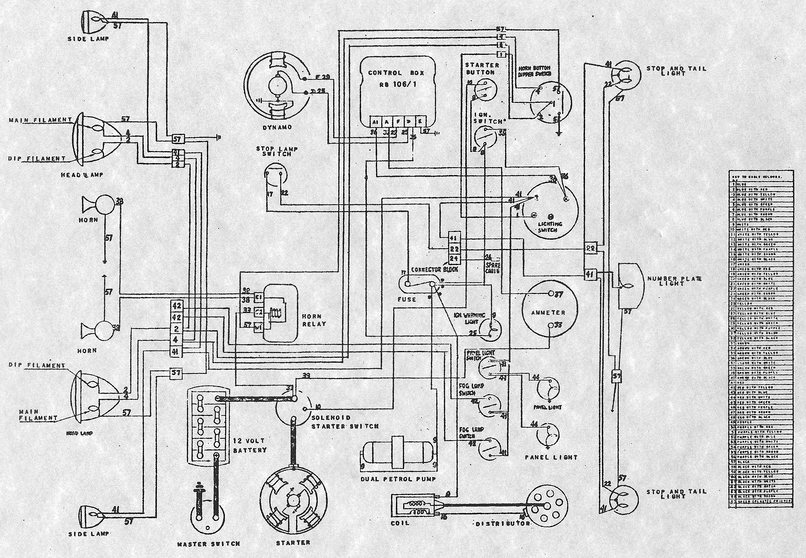 sunbeam alpine wiring diagram